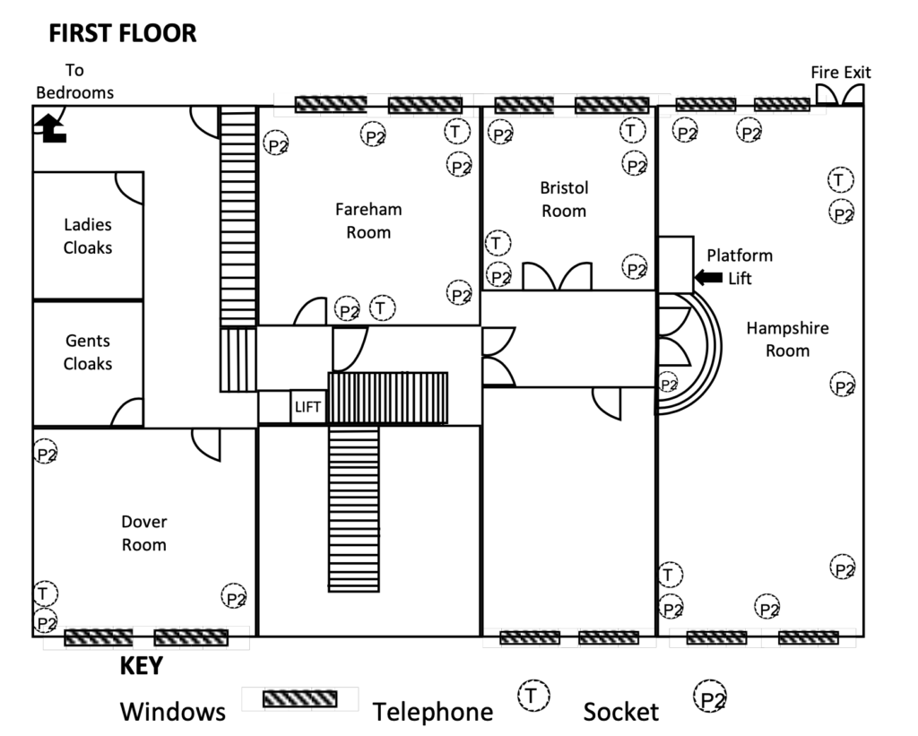 Meeting room layout