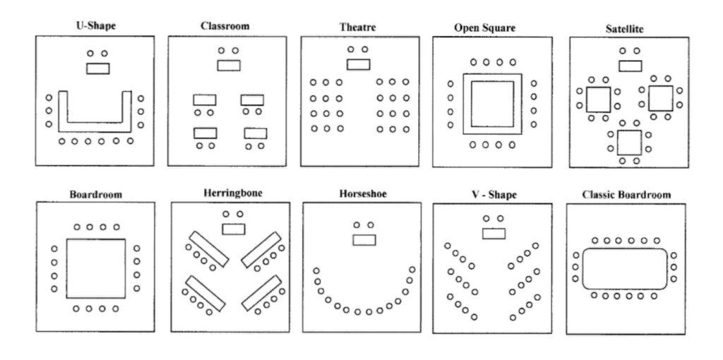 Lysses room configurations